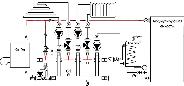 Схема автоматика для твердотопливных котлов своими руками